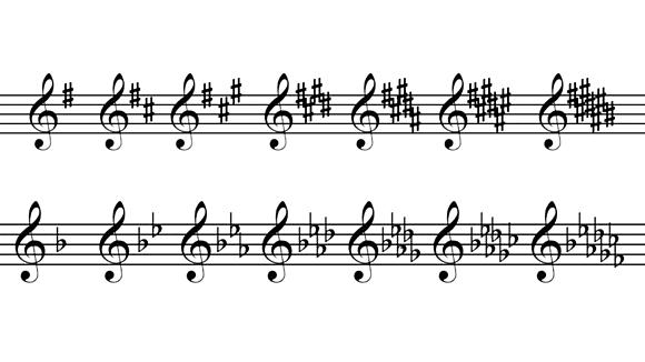 【作曲入門】調号(ちょうごう)の意味とコードの付け方