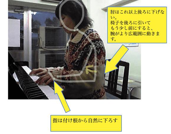 ピアノを弾く姿勢